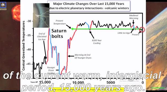 ANAKAMΨH με ΑΠΟΚΡΟΥΣΗ διαστημικών απειλών (video)