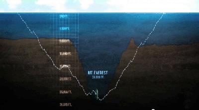 Τάφρος Των Μαριανών: Τι Πραγματικά Κρύβει Στα Νερά Της; (video)