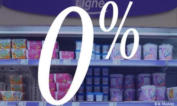 Ο μύθος τού 0%