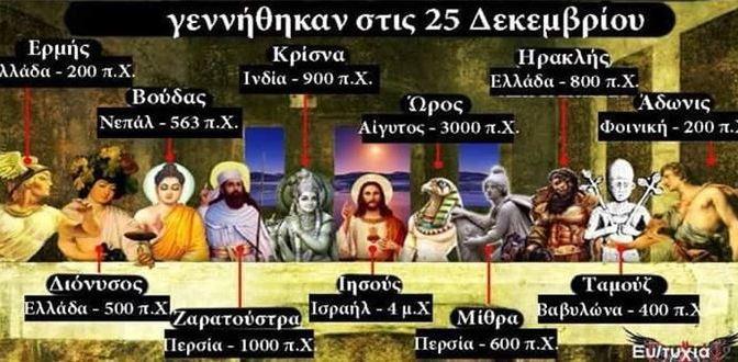 Χριστούγεννα: Η μεγάλη νύχτα των θεών (πολλοί θεοί, ίδια κόλπα)