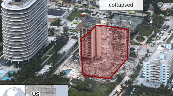 Ο John McAfee δολοφονήθηκε. Και γι 'αυτό… ..ίσως έπεσε το κτήριο στο Μαϊάμι